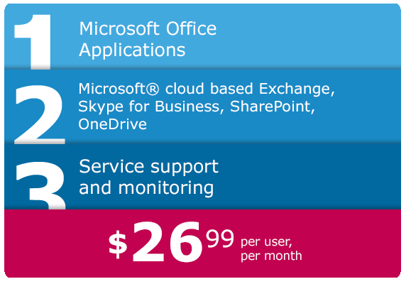 LegaSystems' Office 365 Offer for Enterprise